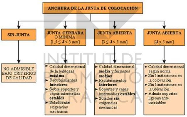 Medidas de baldosas best referencia descripcin medidas cm with medidas de baldosas free los - Medidas de baldosas ...