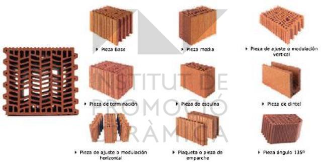 Pin tabicon tabique y block hueco para losa aligerada - Tipos de ladrillos huecos ...