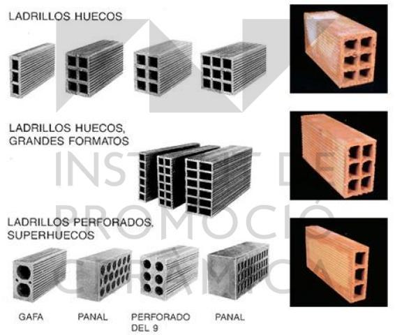 Ipc soportes verticales - Tipos de ladrillos huecos ...